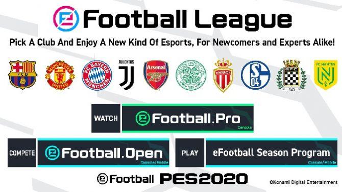 eSport : l'eFootball Open (PES League), c'est parti