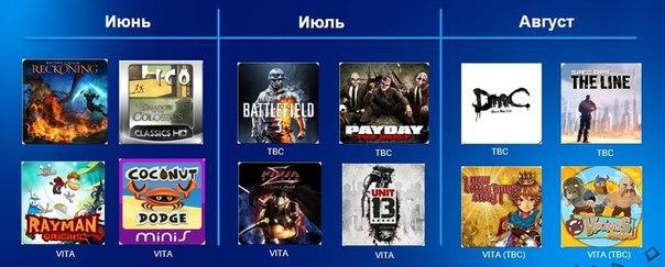Les Jeux PSN+ de Juillet et Aout dévoilé ?