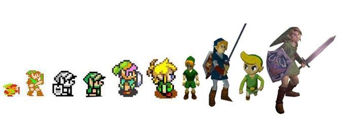 evolution Link 3D