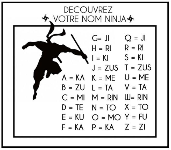Exceptionnel Quel est ton nom ? - Le Blog de Donald87 - Blogs - Gameblog.fr HX99