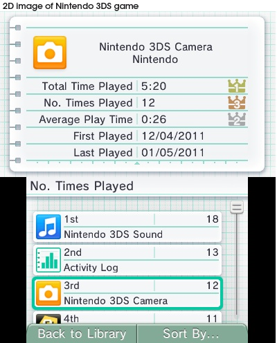 3DS JournalActivite02