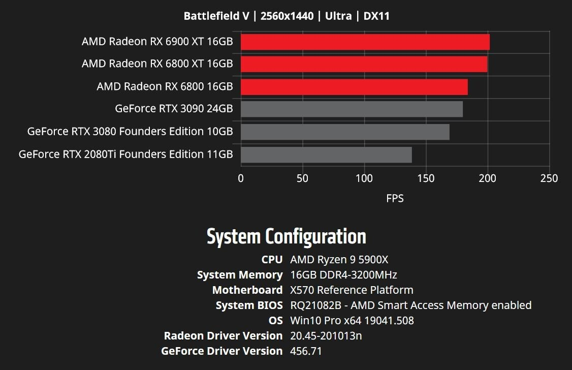Benchmarks-AMD -1-