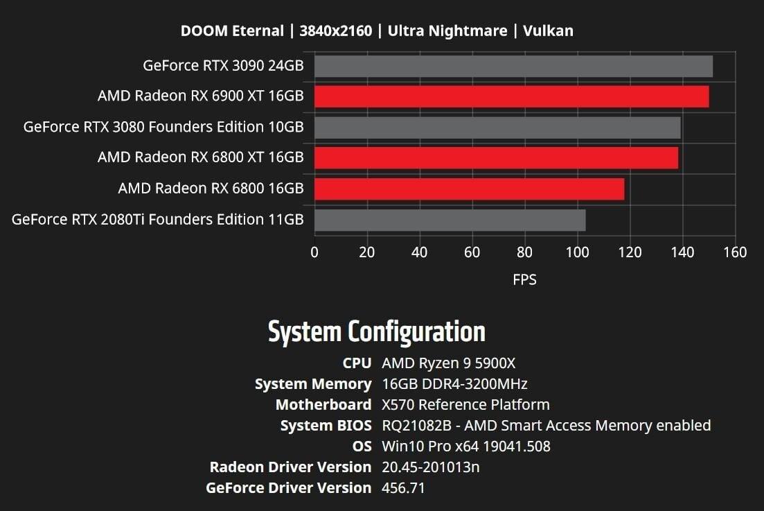 Benchmarks-AMD -2-