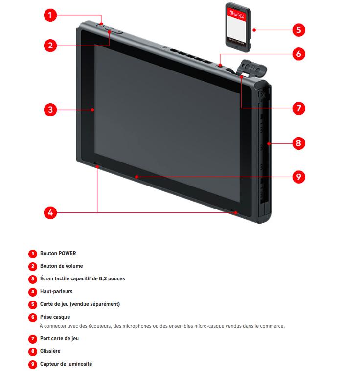 Nintendo-Switch-Console-01