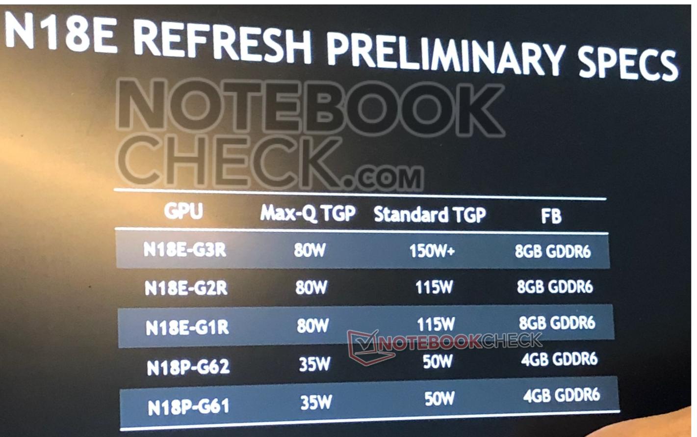NoteBookCheck-Super-mobile2020