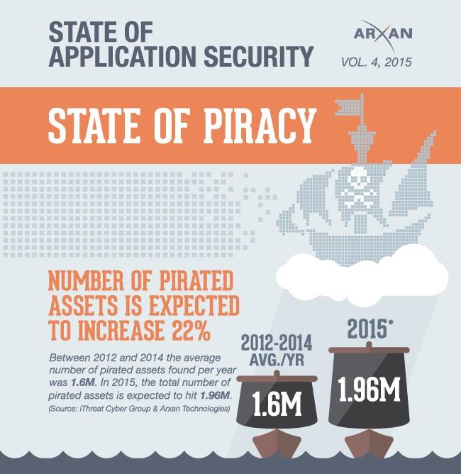 Piratage-cout-pertes -1-