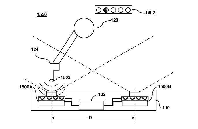 sony brevet kinect 2