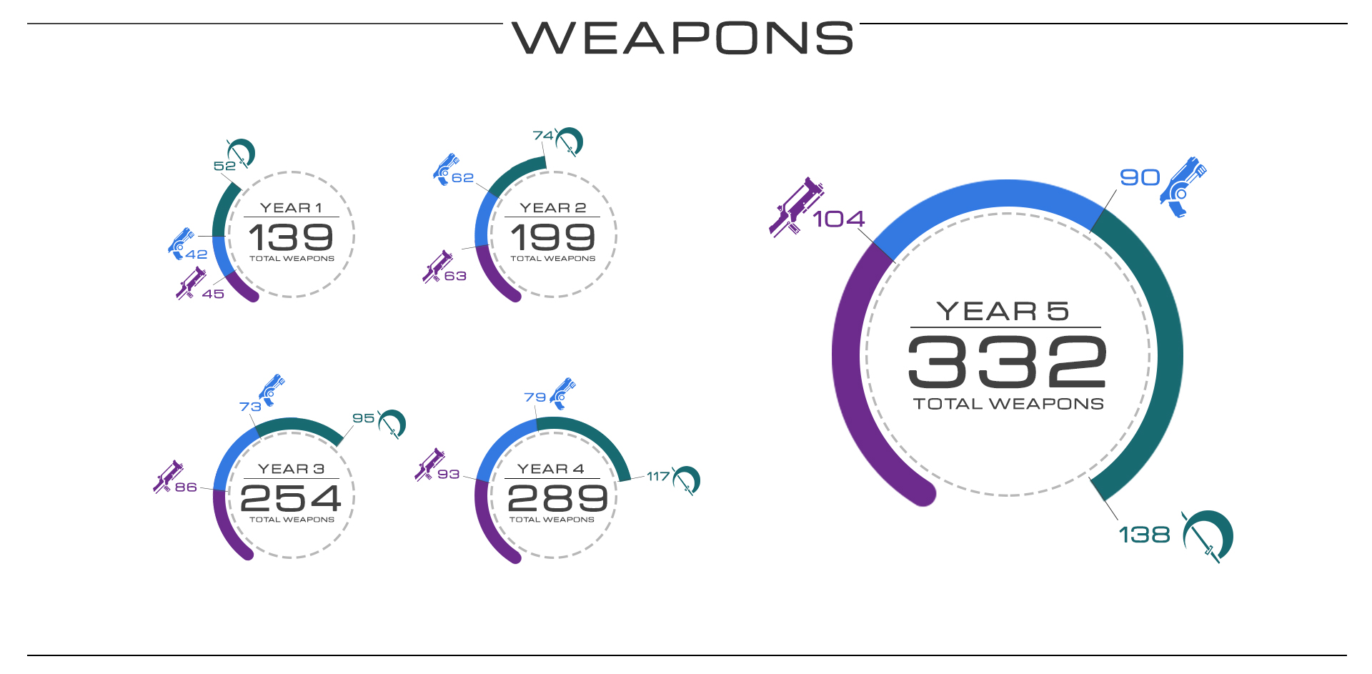 Warframe Multi Div 005