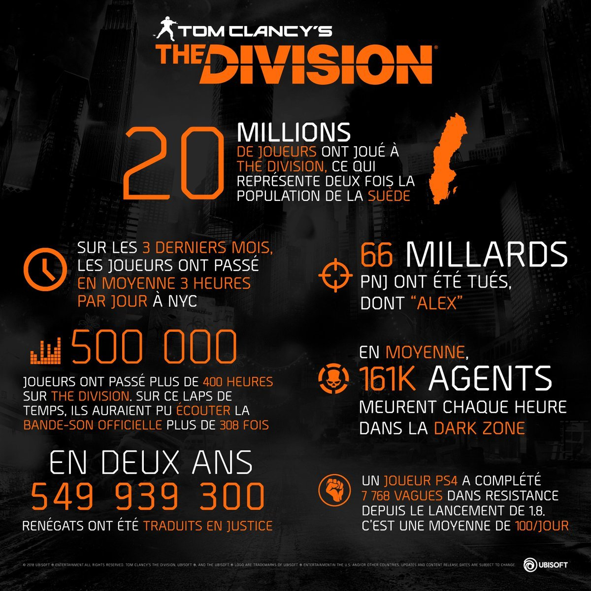 TheDivision2ans FR