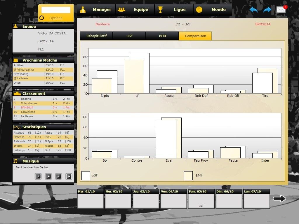 BasketballProManagement2014 PC Editeur 008
