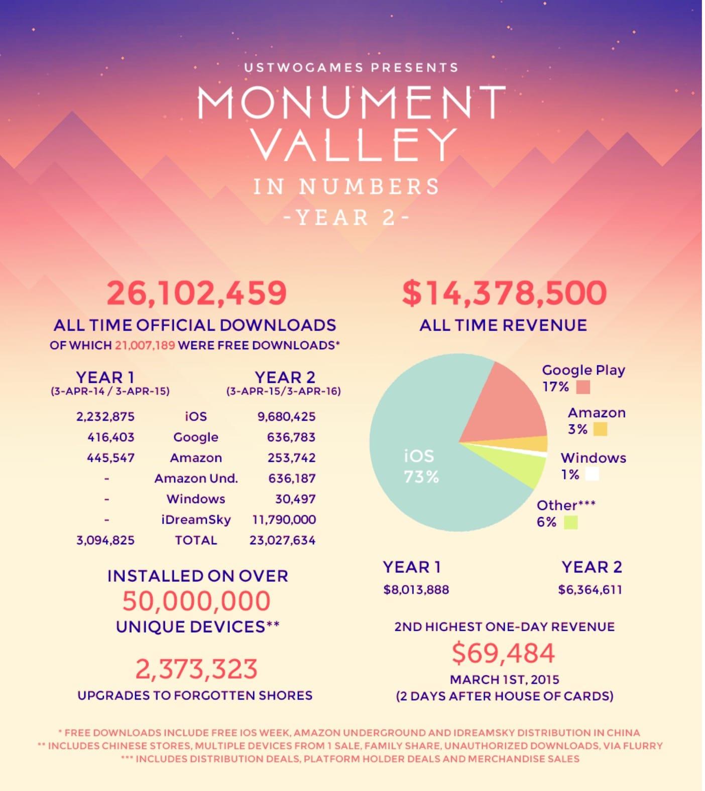 MonumentValley Multi Div 001