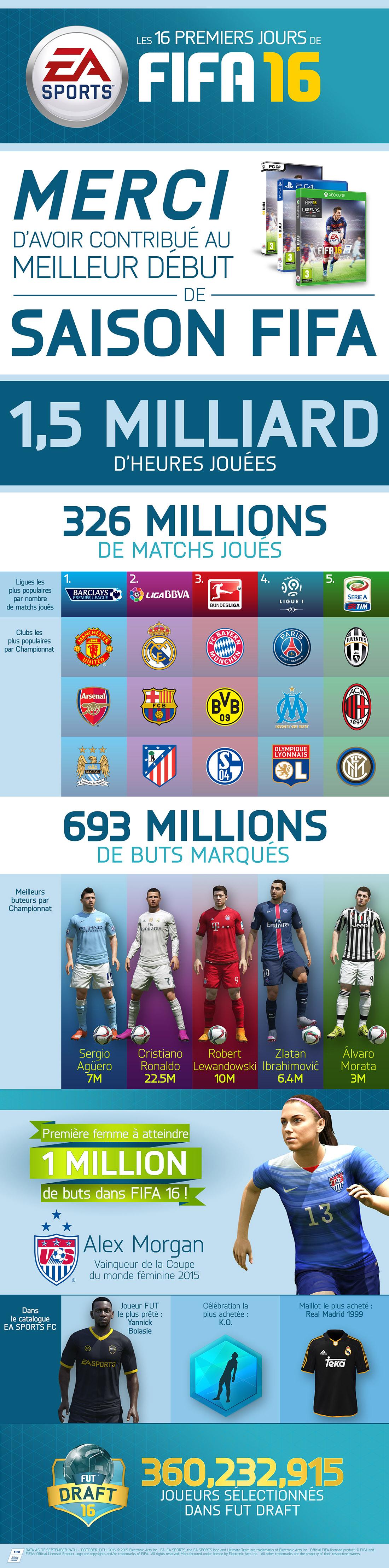 FIFA16 Multi Div 066