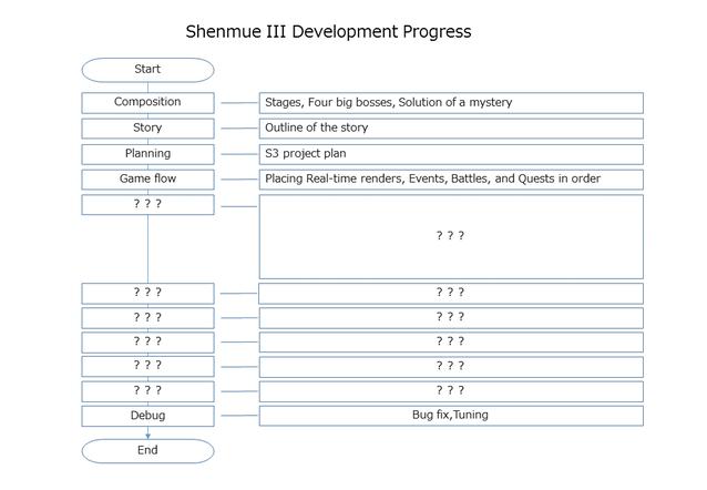 ShenmueIII PC Div 006