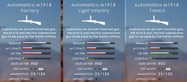 Battlefield1 Multi Div 069
