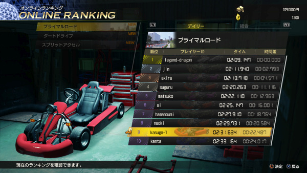 Yakuza7-LikeaDragon PS4 Editeur 052