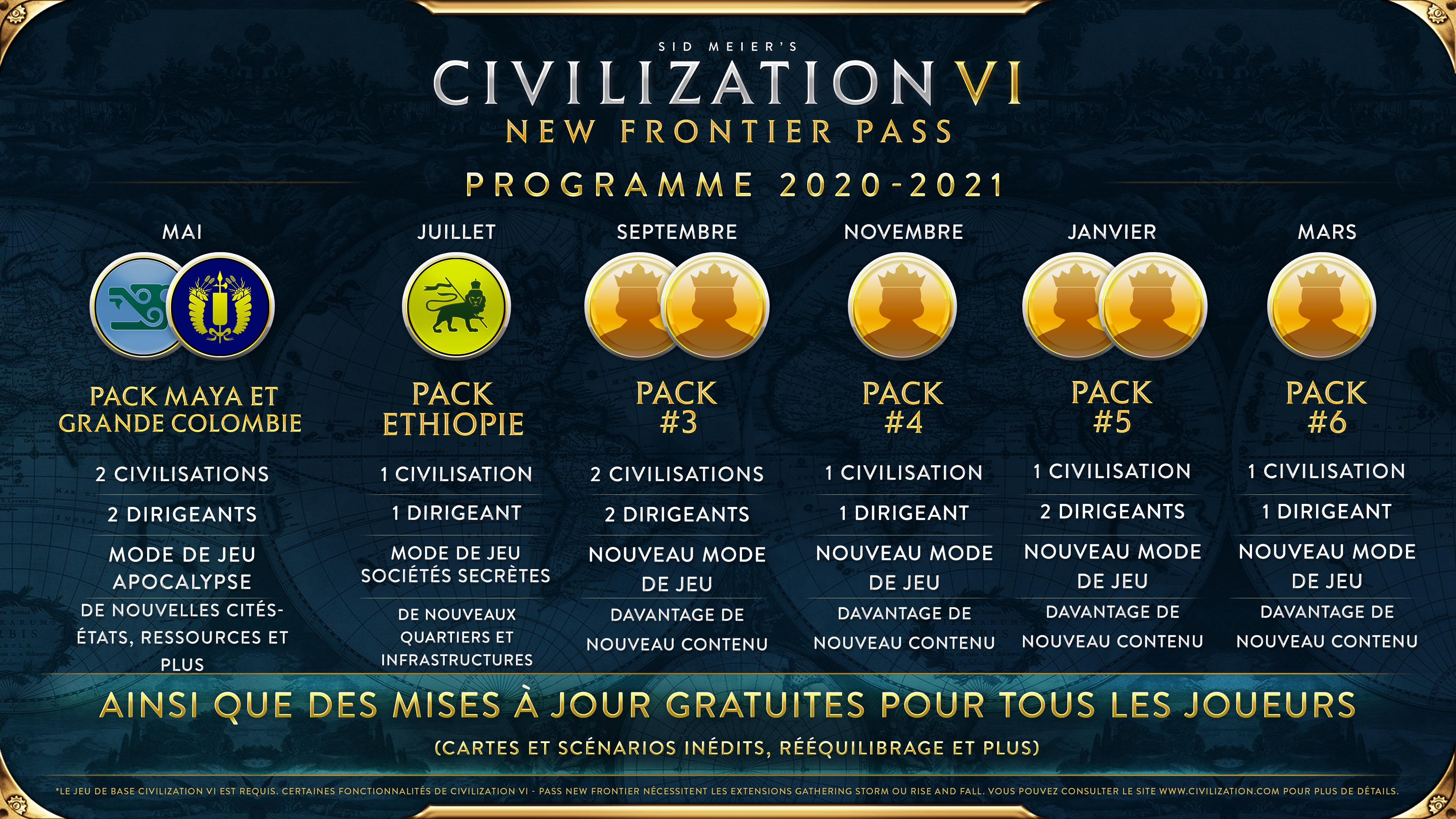 2K Civilization VI Pass New Frontier Infographie