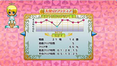 TenshiNoSolitaire WiiWare Edit004