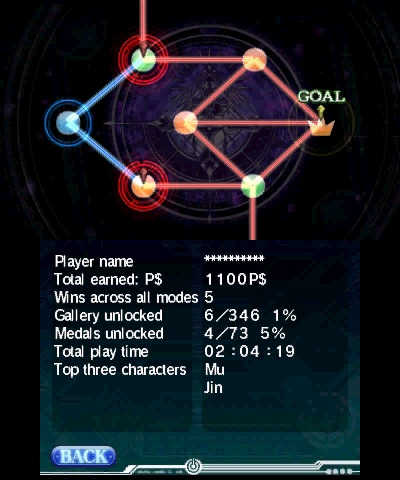 BlazBlue-ContinuumShiftII 3DS Editeur 003