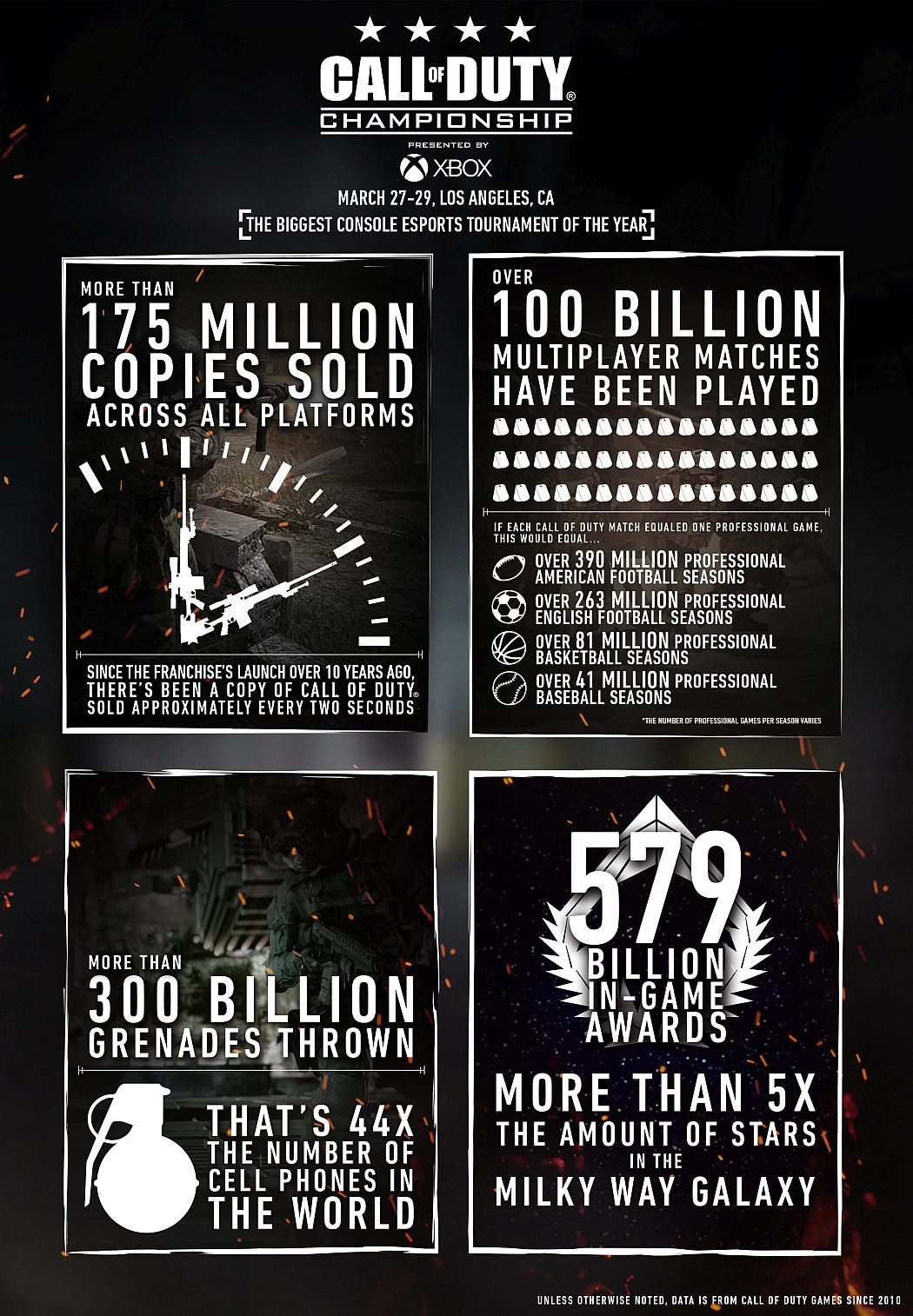 CoD Champs Infographic FINAL