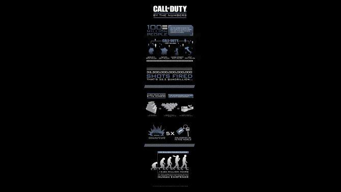Image Call of Duty : Black Ops II