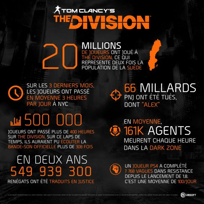 Image The Division