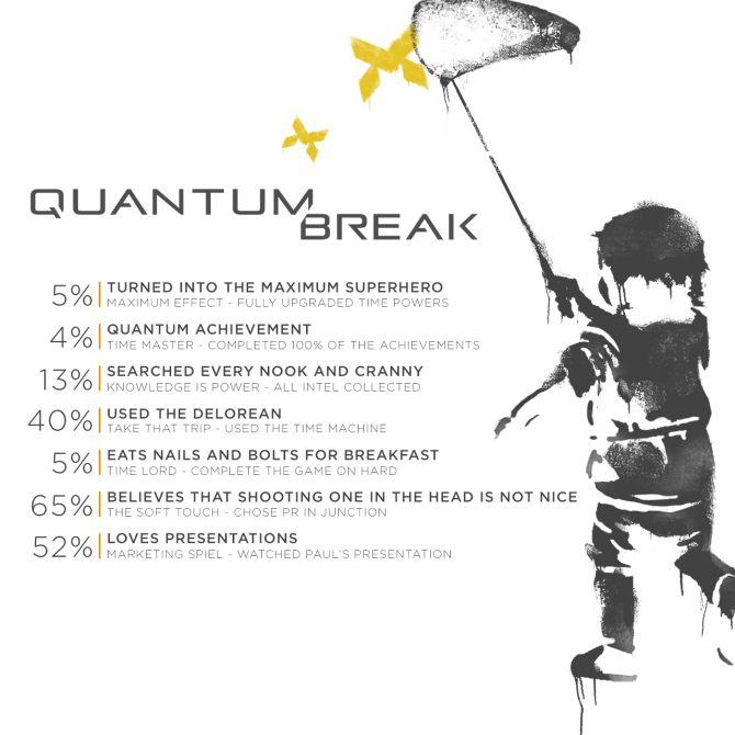 Image Quantum Break