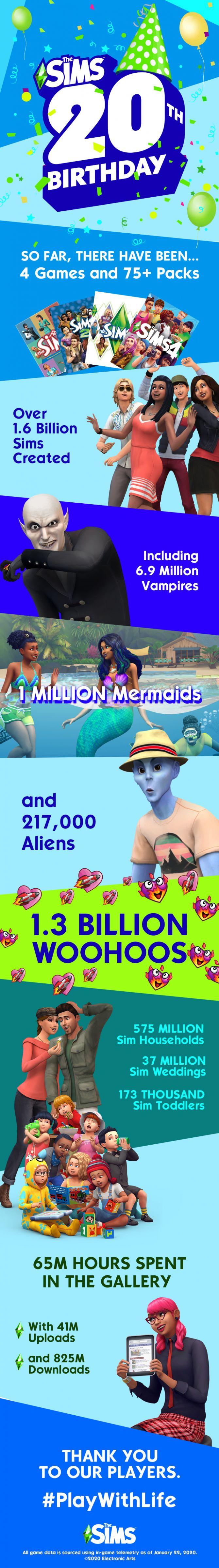 Image Les Sims 2