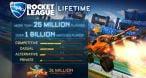 Image Rocket League