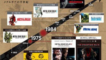 Metal Gear Solid met en avant son histoire