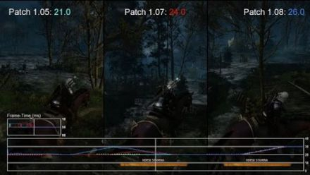 vidéo : The Witcher 3 Patch 1.08 PS4 Test Frame Rate Digital Foundry