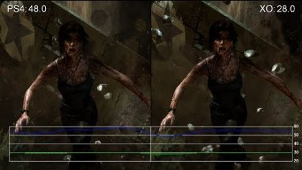 vidéo : Tomb Raider : Definitive Edition - Comparatif Digital Foundry 2
