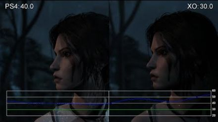 vidéo : Tomb Raider : Definitive Edition - Comparatif Digital Foundry 1