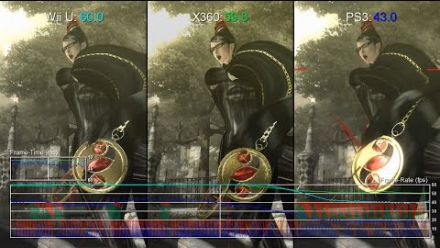 Bayonetta 1 Wii U vs Xbox 360 vs PS3