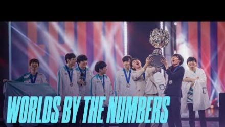 LOL : Worlds 2020 By The Numbers: Making history together